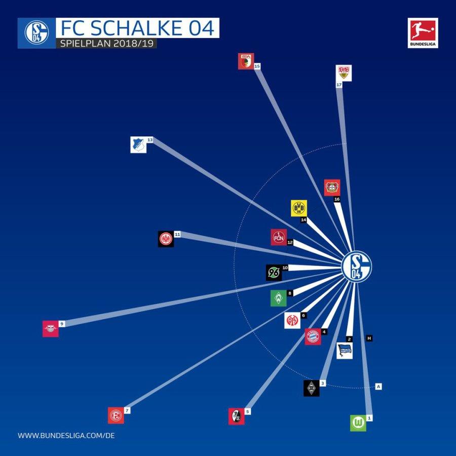 Schalke Spielplan
